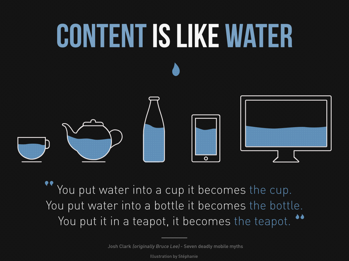 content like water - RWD