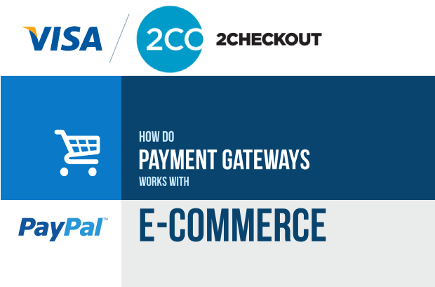 What Is A Payment Gateway? How It Works & Integrates With Your ECommerce Site.