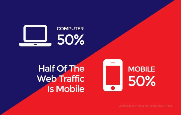 half-web-is-mobile